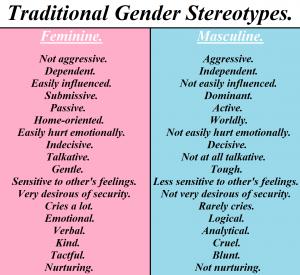feminine stereotypes masculine stereotypes feminine behaviors